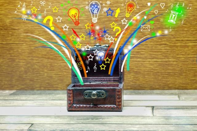 新しい「職務発明制度」への対応/ビジネスに役立つ知的財産